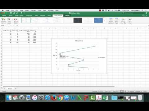 Exercise 2: Graphing in Excel