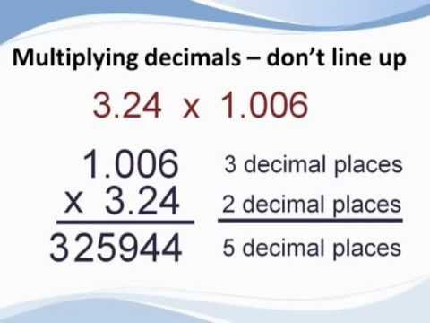 How to Multiply Decimals   TutaPoint.com