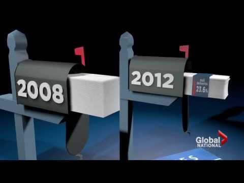 Changes coming to Canada Post