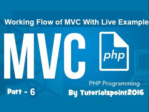 Build a PHP MVC Application : Working Flow of MVC With Live Example | Part-6