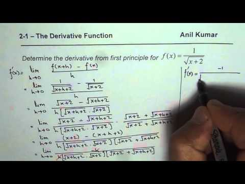 Derivative by First Principal for Reciprocal Square Root