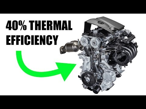 Toyota's New Dynamic Force Engine Is Super Efficient