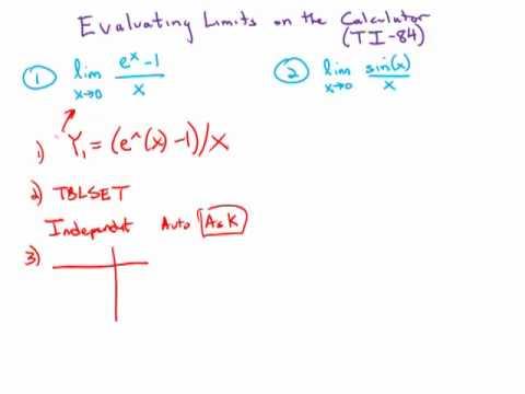Calculus: Evaluate Limits Calculator