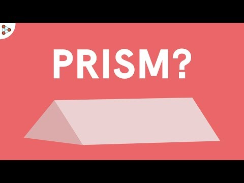 What is a Prism?
