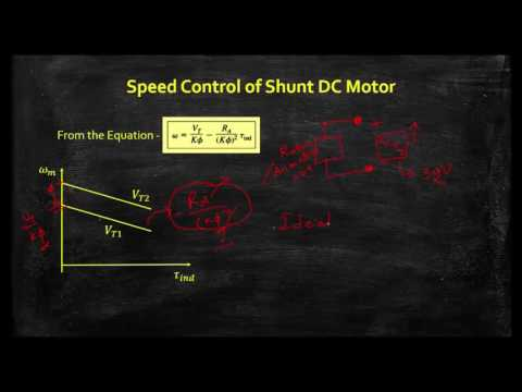 Shunt Dc motor Speed Control -Terminal Voltage method