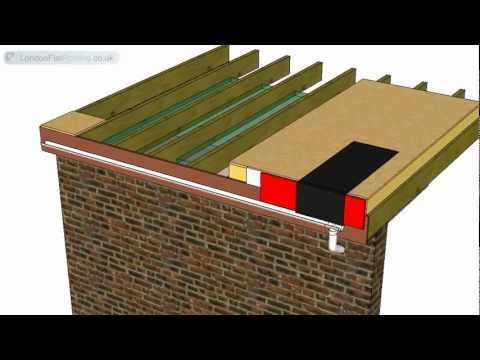 Thermal Bridging of an insulated flat roof through the front fascia