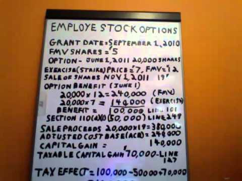 Taxation of Employee Stock Options Part 2