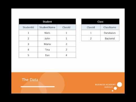 SQL INNER JOIN explained