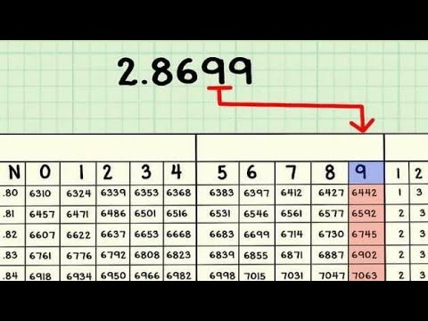 How to see Log table..