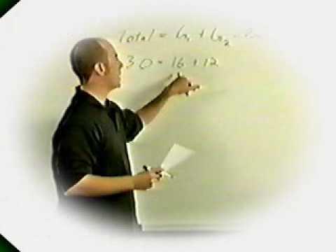 Improve Your SAT Score!