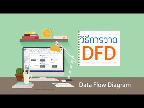 วิธีการวาด DFD (Data flow Diagram) - Aj Earn