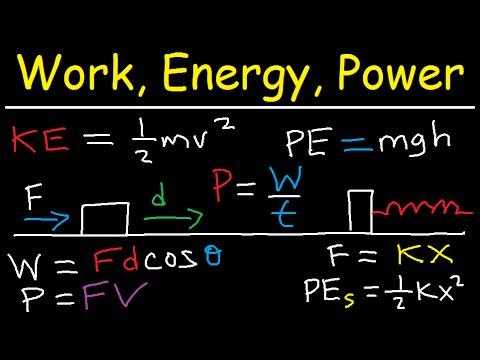 Kinetic Energy, Gravitational & Elastic Potential Energy, Work, Power, Physics - Basic Introduction
