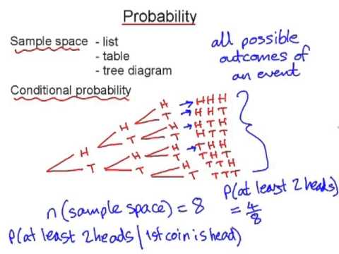 Probability - sample spaces and conditional probability