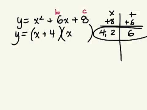 Converting Standard Form into Factored Form 5.5 gr 11 college 10 16 13