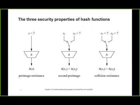 CNIT 141: 11. Hash Functions