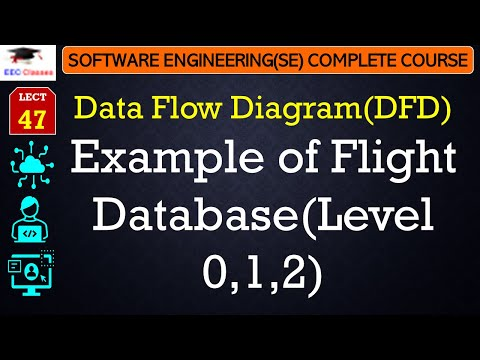 Data Flow Diagram(DFD) Example of Flight Database(Level 0,1,2) - Software Engineering Lectures