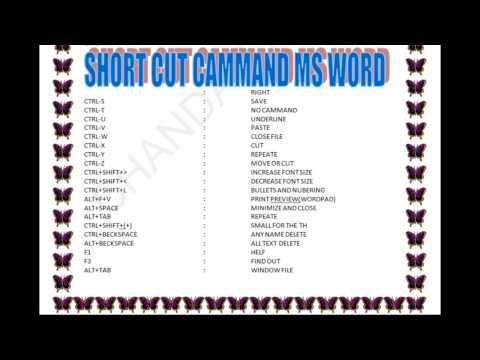 MS Word All Important Keyboard Shortcut Keys for Word 2003 to 2016