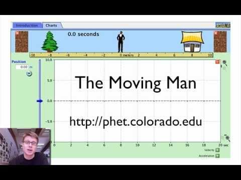 Position vs. Time Graph - Part 1