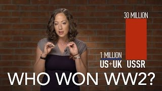 Who won WW2? Let's talk about that