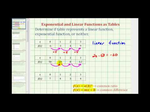 Determine if a Table Represents a Linear or Exponential Function