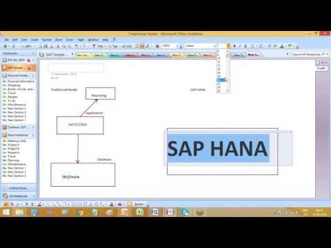 SAP HANA S4HANA Online Training