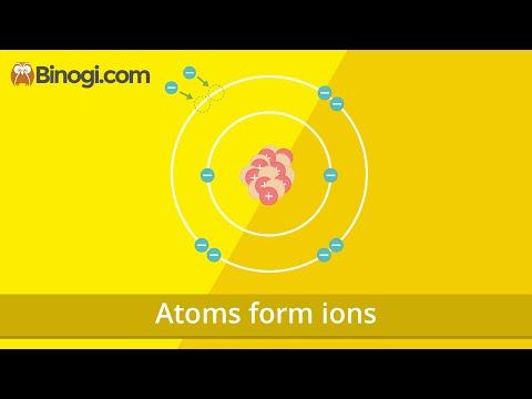 Atoms form ions (Chemistry) - Binogi