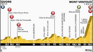 Tour de France 2013 15a tappa Givors-Mont Ventoux (242 km)