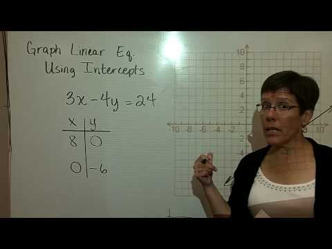27 - Introductory Algebra - Graphs of Linear Equations Using Intercepts