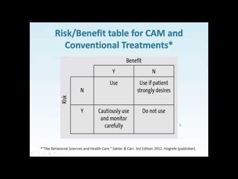 Evidence-Based Complementary and Alternative Medicine (CAM) Treatments for Major Depressive Disorder