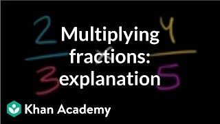 Multiplying Two Fractions An Explanation Fractions Pre Algebra Khan A