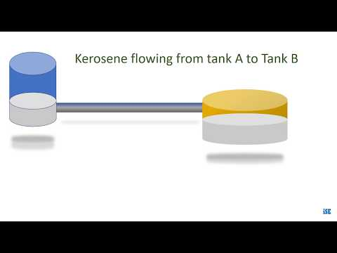 Calculating mass flow rate using volumetric flow rate and density