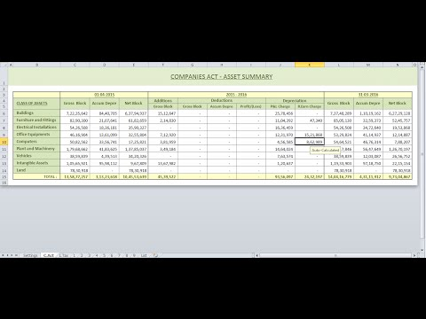 Depreciation Calculator - Companies Act 2013 & Income Tax Act