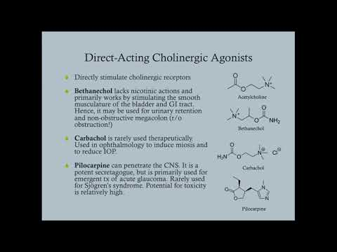 Cholinergic Agonists - CRASH! Medical Review Series