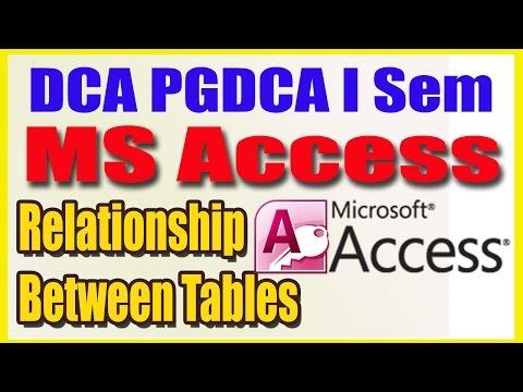 03 DCA PGDCA MS Access Relationship Between Tables | Types Of Relationship in MS Access