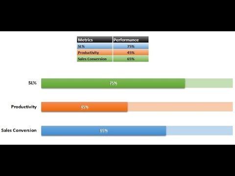 Progress Bar chart in Excel