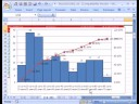 Excel Statistics 22: Histogram & Ogive Charts & % Cumulative Frequency