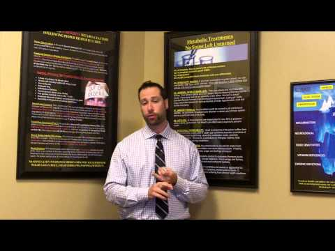 5 POWERFUL HERBS TO SUPPORT YOUR ADRENALS-Video Dr Hagmeyer