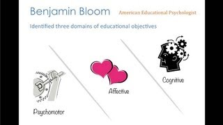 4 Defining Learning Objectives