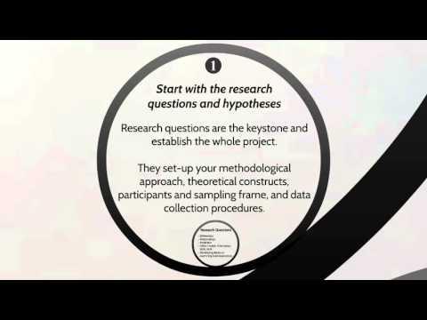 7 Secrets: Dissertation Research Questions