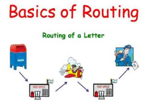 Cisco Routers:  Basics of Routing