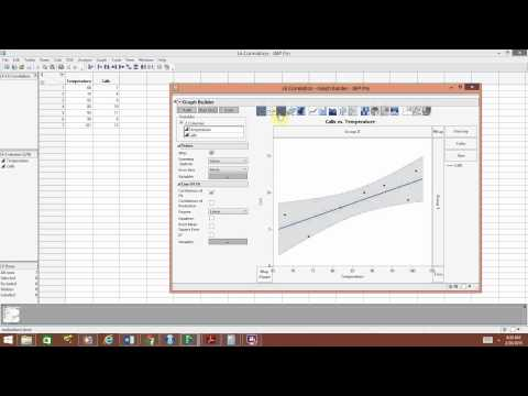 Scatterplot and Correlation in JMP