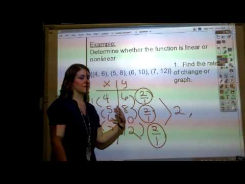Linear and Nonlinear functions 4 1 14