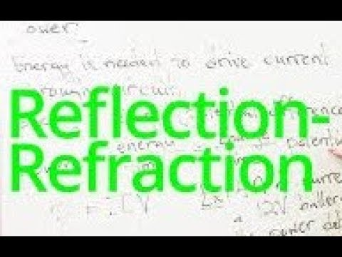 Reflection and Refraction of light - Introduction for kids