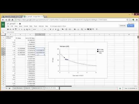 Calculate the Percent Error in Model