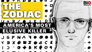 The Zodiac Killer: America's Most Elusive Killer