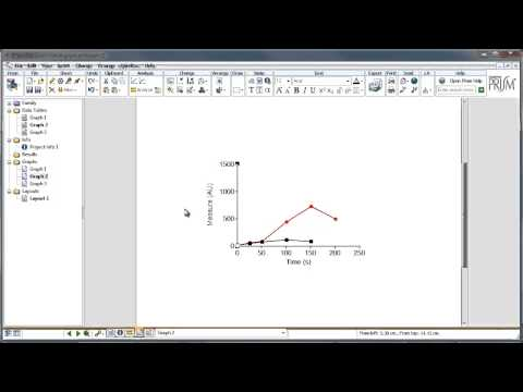 Combining graphs in Graphpad Prism to share a single Y axis