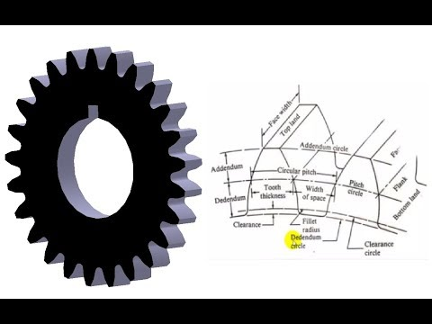 catia gear design with sketch & explanation,How to make Spur gear in catia with parameters & formula