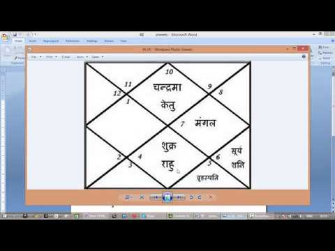 how to see planets in horoscope in hindi