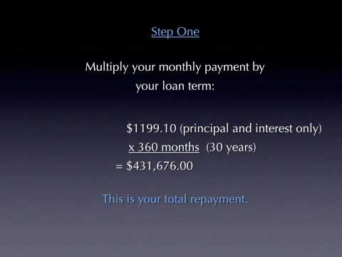 How To Calculate Your True Mortgage Interest Rate