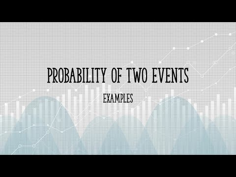 Probability of two events happening at the same time